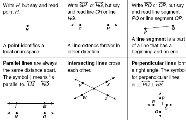 lines Elementary 4th Grade – Lines Rays and Angles Worksheets